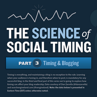 Timing and Blogging