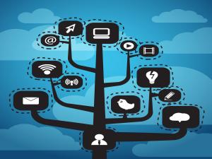 multi network