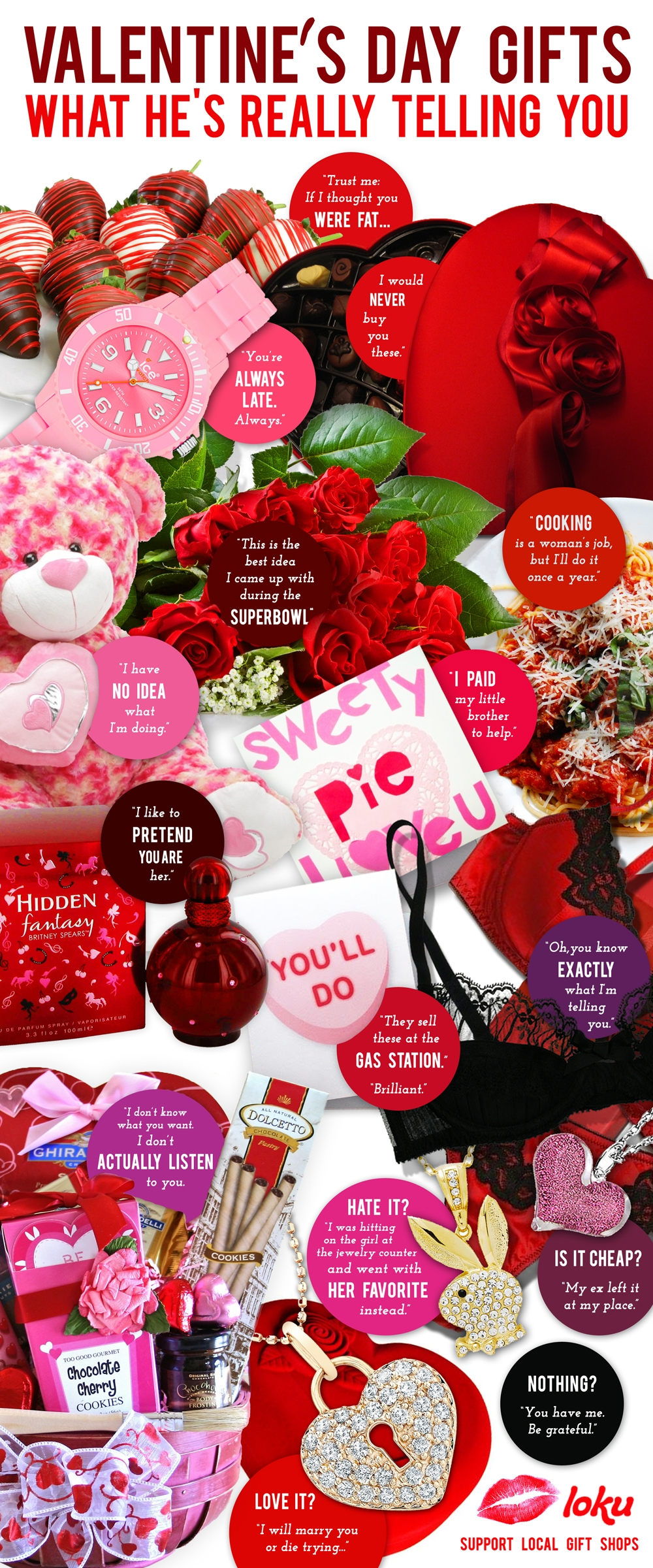 valentines-gifts--what-hes-really-telling-you