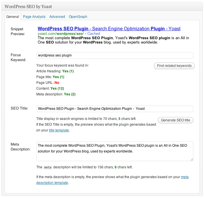 wordpress seo plugin by yoast