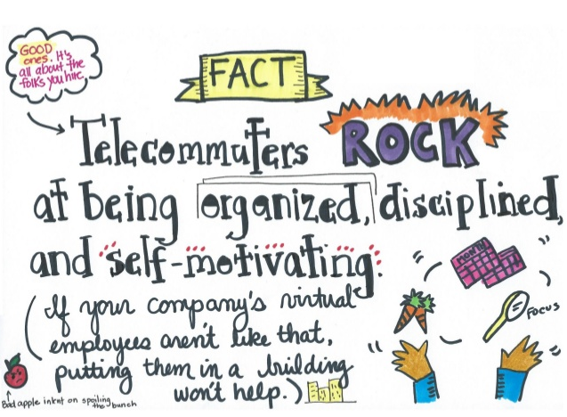 telecommuters rock