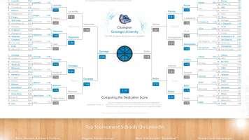 LinkedIn NCAA Champion