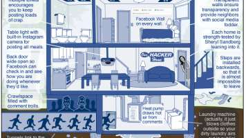 facebook home comic