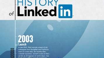 history of linkedin