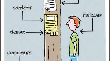 simplified blogging