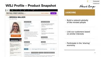 WSJ product snapshot