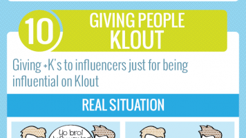 dm spam and klout