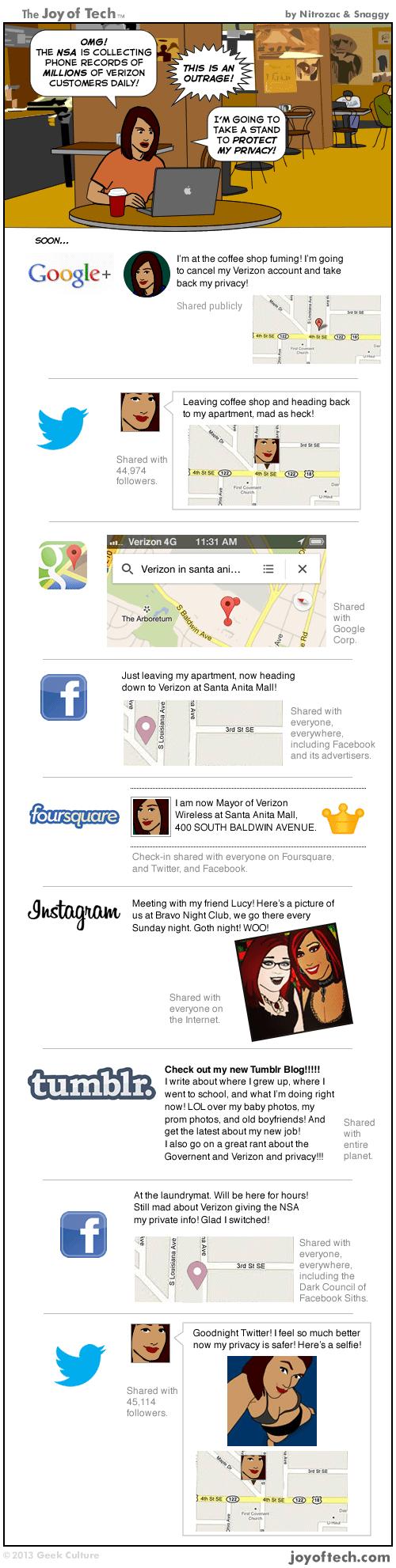 Social media vs. privacy