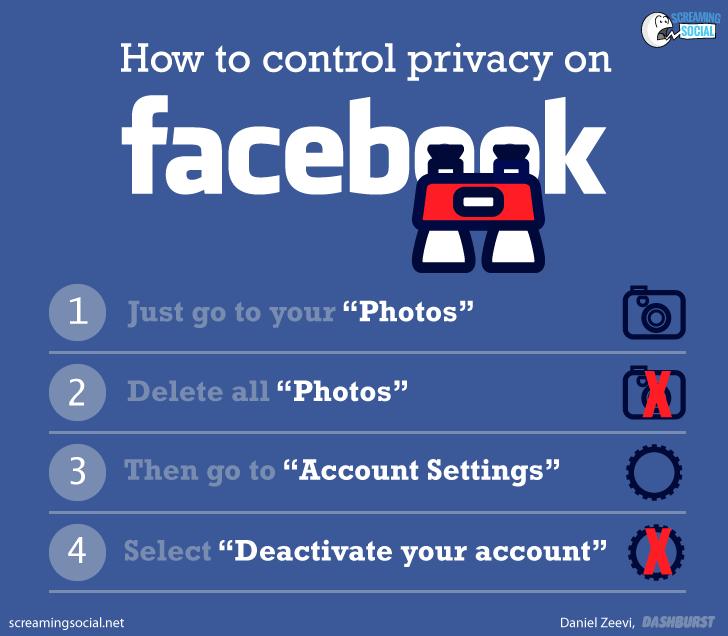 facebook privacy meme