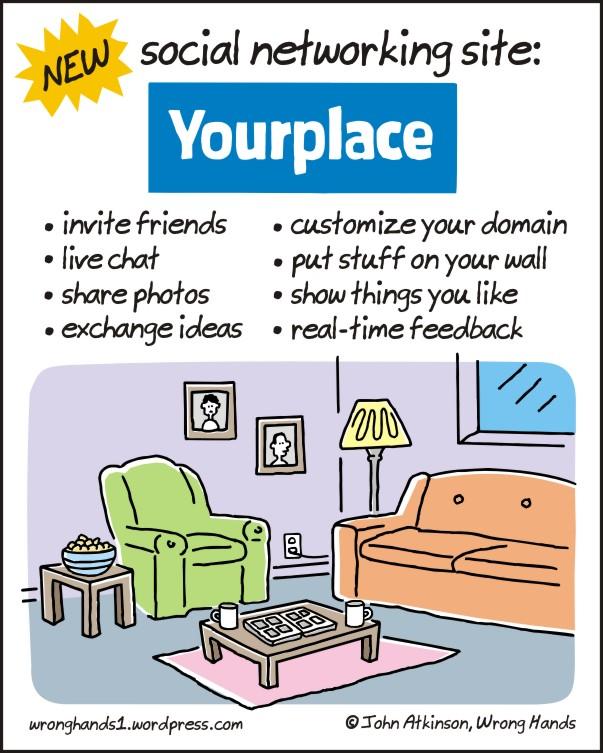 yourplace