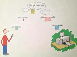 Google Cloud Print in action