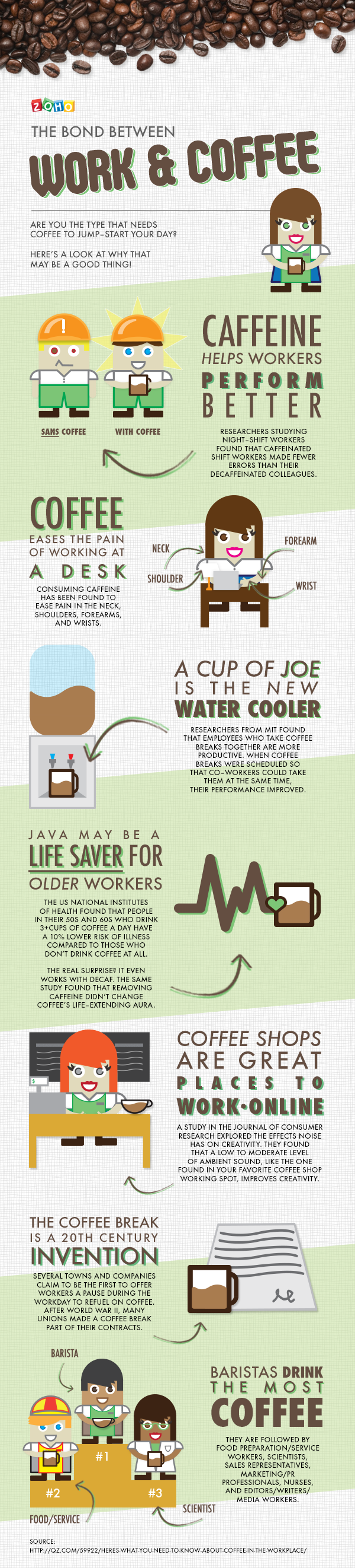 Coffee and Work Infographic