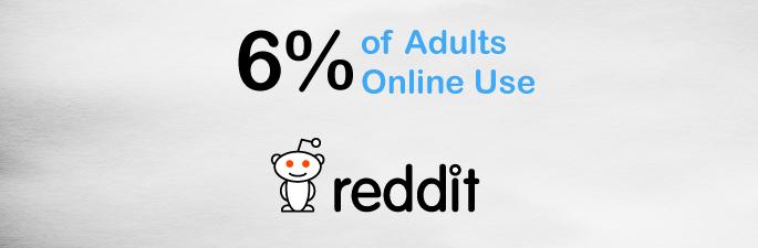 reddit stat banner