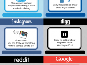social network 404 errors