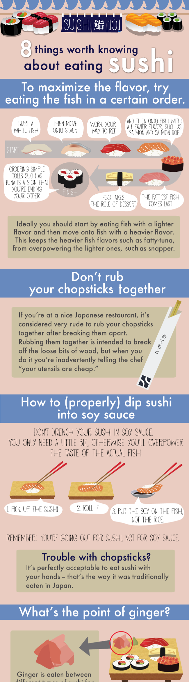 eating sushi infographic