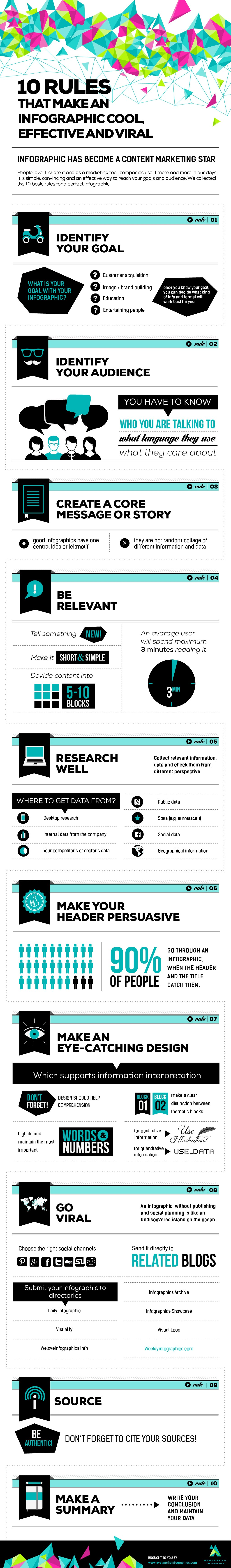 10 rules for viral infographics