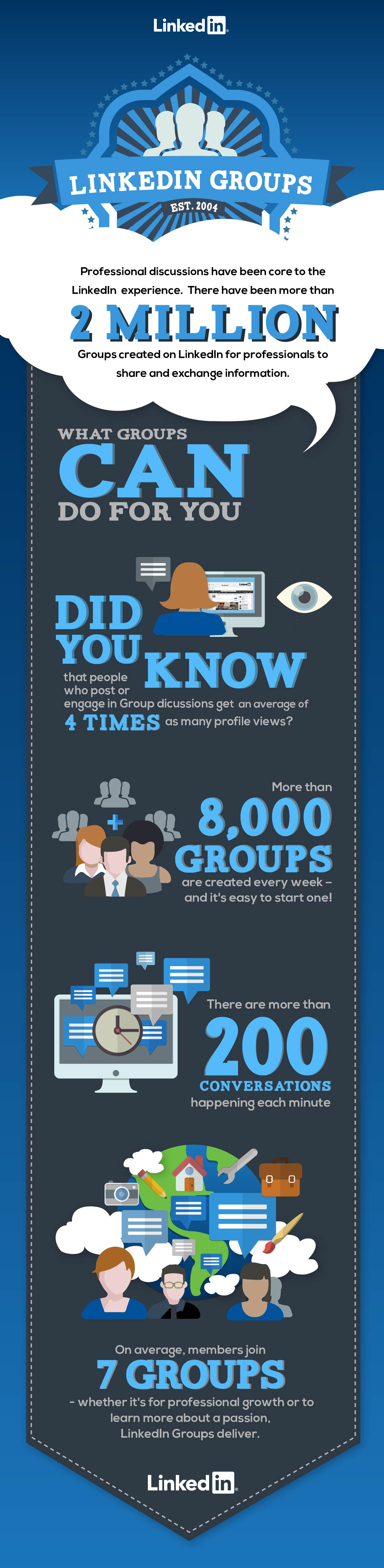 LinkedIn Groups Infographic