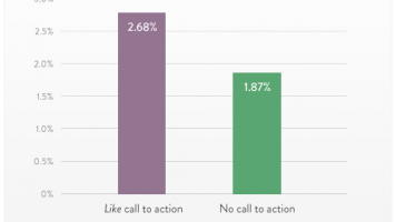 Viral-Reach-When-Call-To-Action
