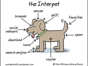 the interpet