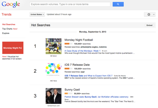 Google Hot Searches Tool