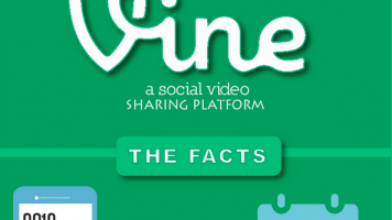 vine facts interactive infographic preview
