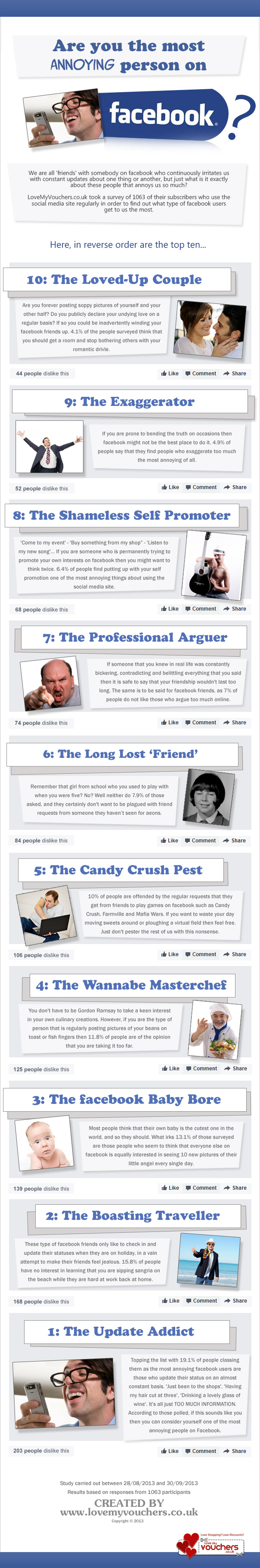 the most annoying people on facebook infographic