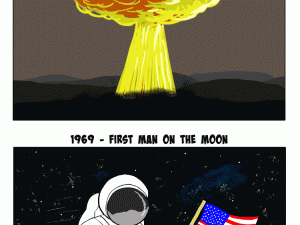 The evolution of american technology by c-section comics