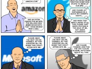 wishful CEOs