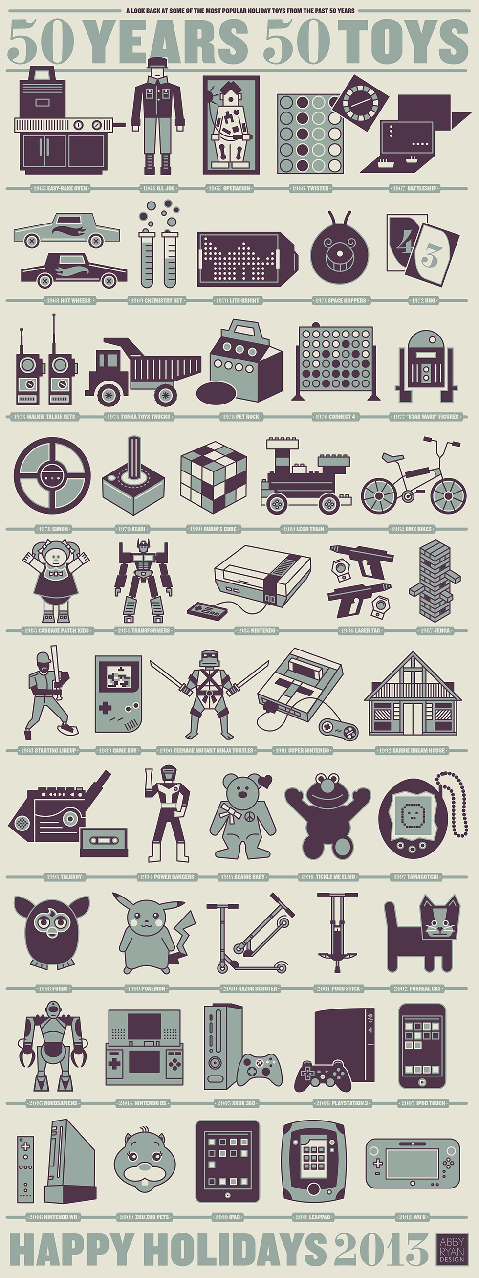 Most popular toys of the past 50 years infographic