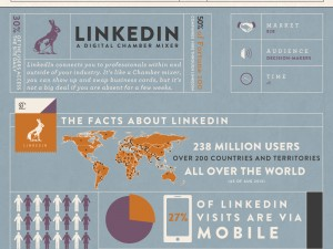 a field guide to social media infographic