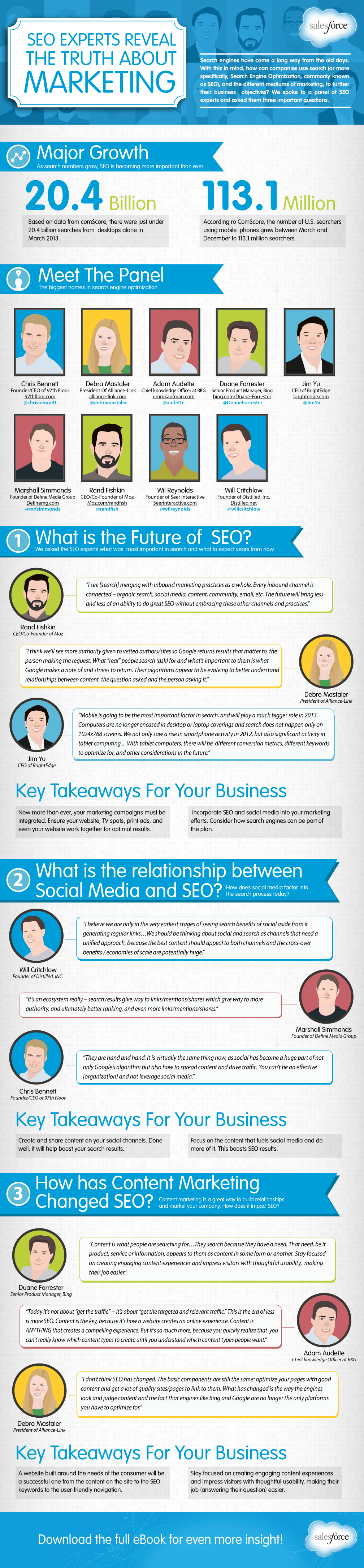 SEO experts infographic