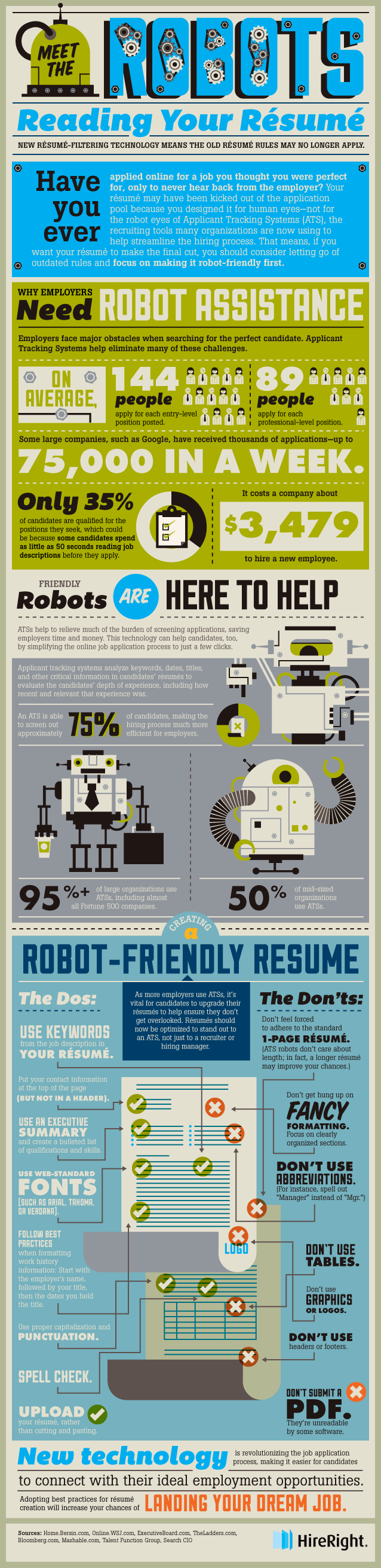 robots reading resume infographic