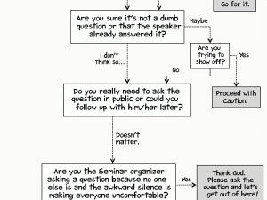 seminar question