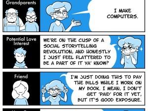 social media job explanation