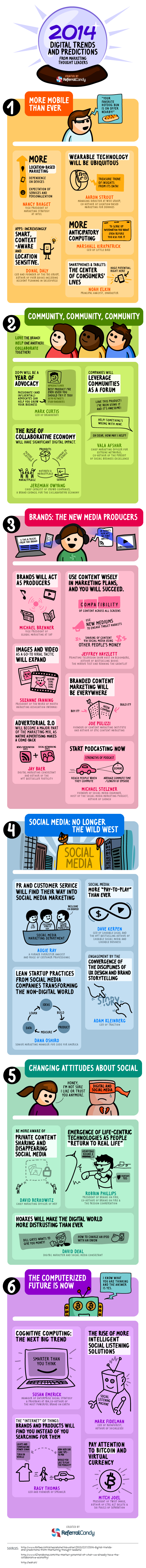 2014 digital trends predictions marketing infographic