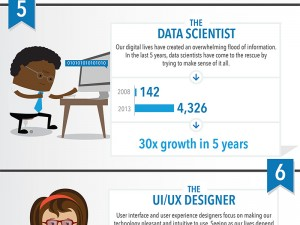 top 10 job titles that didn't exist 5 years ago infographic by linkedin
