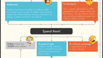 Explain Bitcoin To Your Grandparents