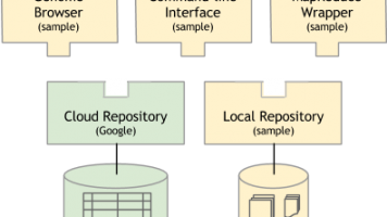 genomics-api-diagram