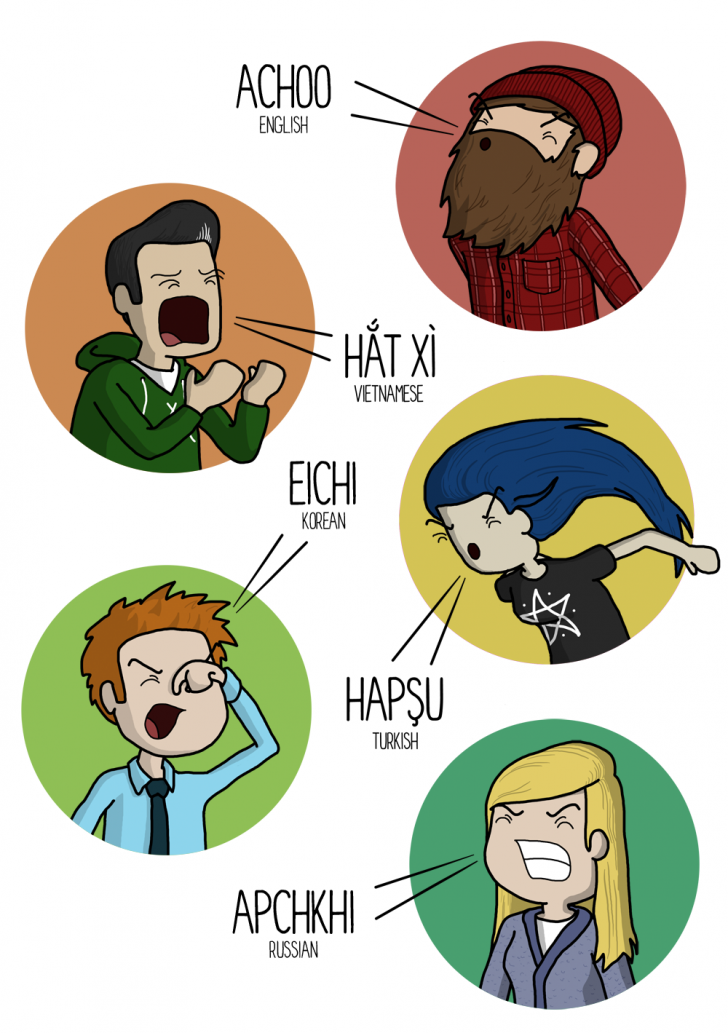 how to sneeze in different languages