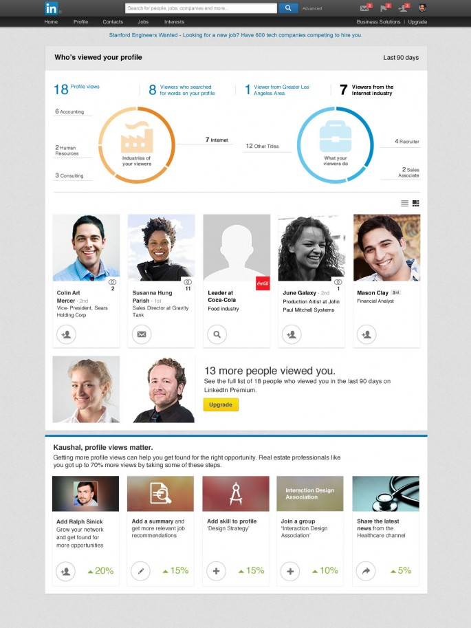 linkedin whos viewed your profile on