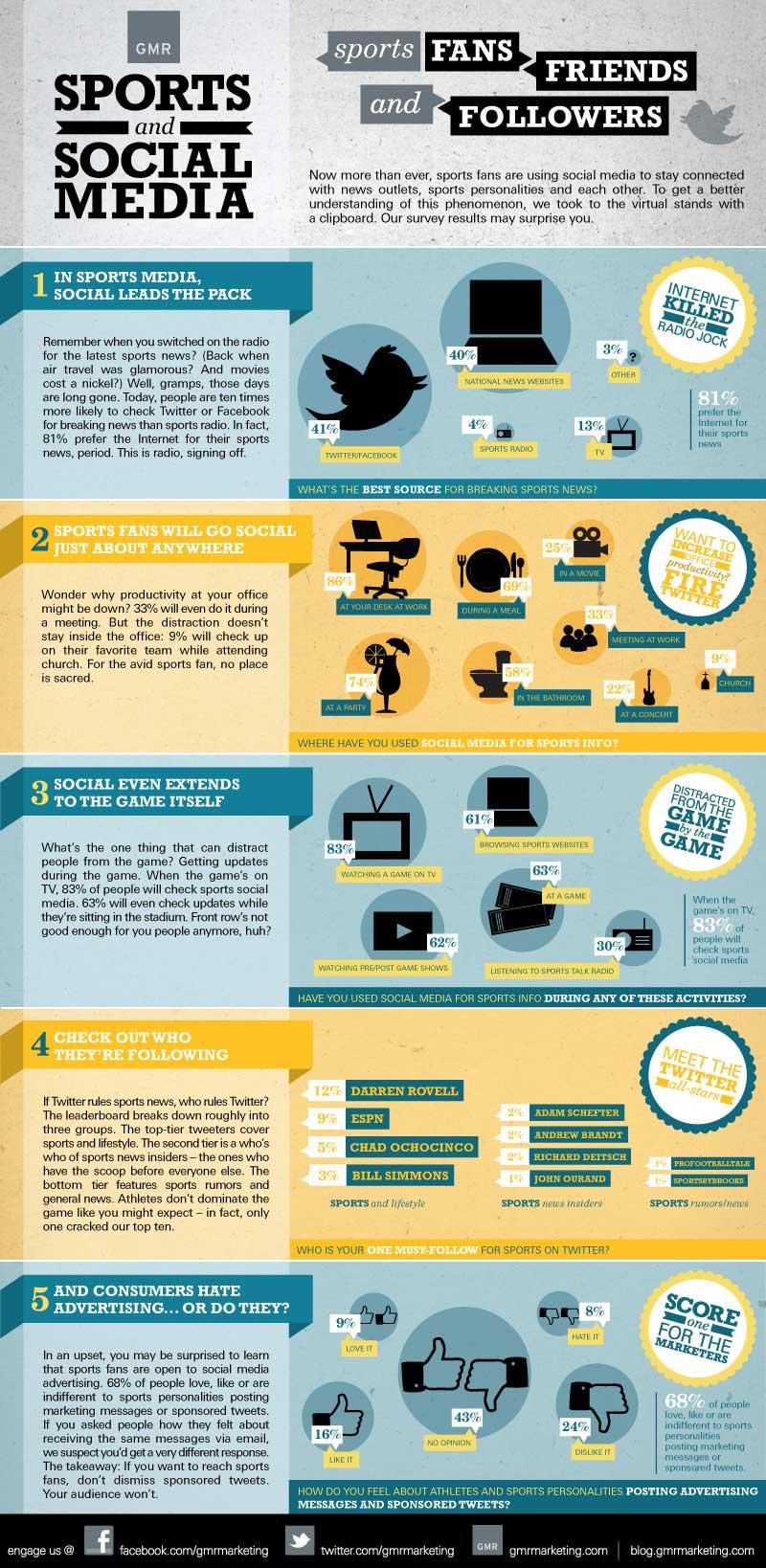 Sports-Social-Media-Infographic-GMR-Marketing