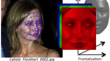 Facebook DeepFace software woman