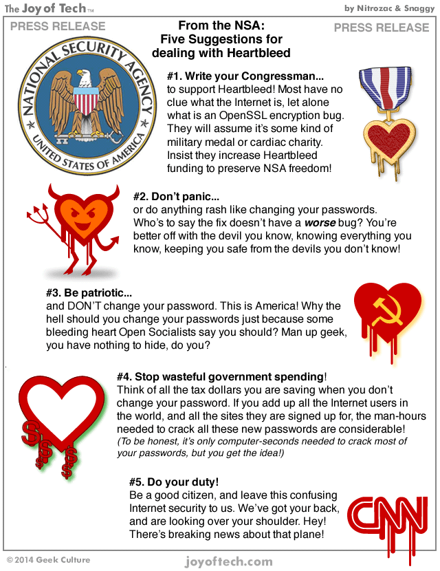 Five Suggestions for Dealing with Heartbleed