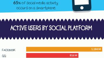 Smartphone App Infographic