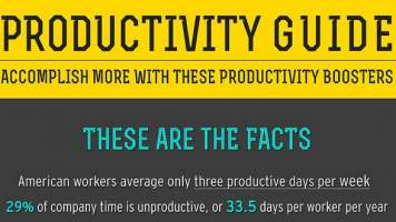 productivity guide infographic