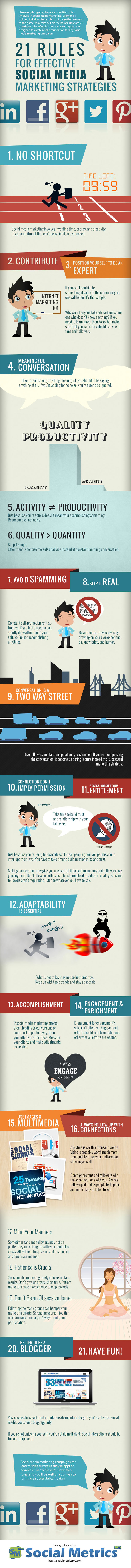 21 social media rules infographic