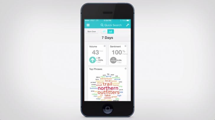 social studio's mobile app analytics view
