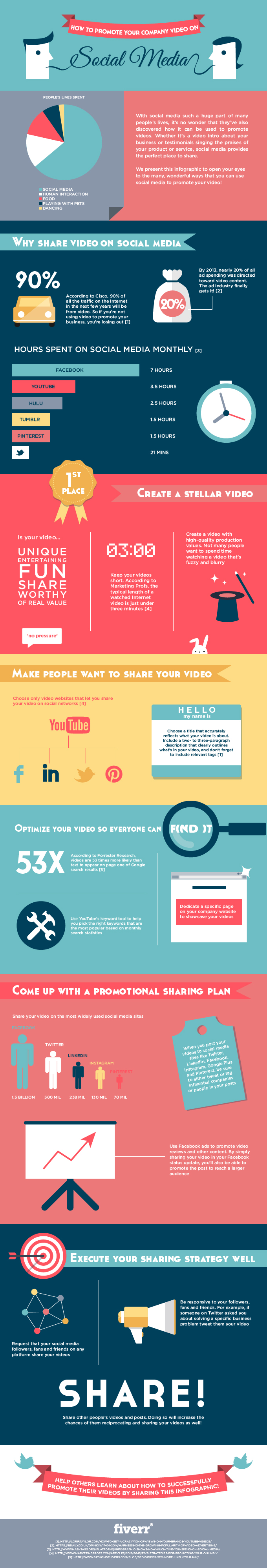 How-to-Promote-Your-company-Video-on-Social-Media