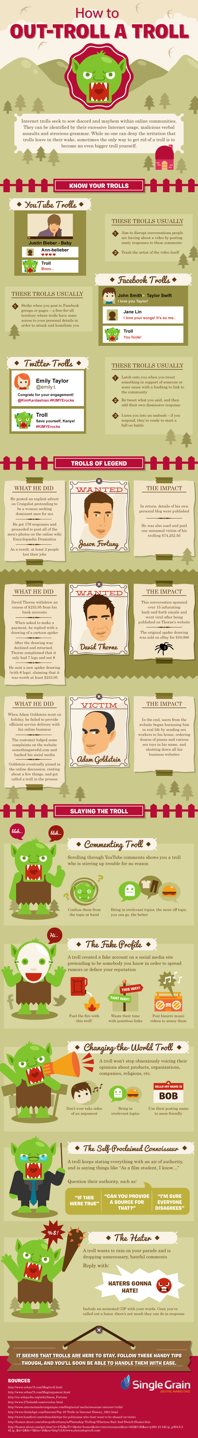 how-to-out-troll-a-troll-infographic
