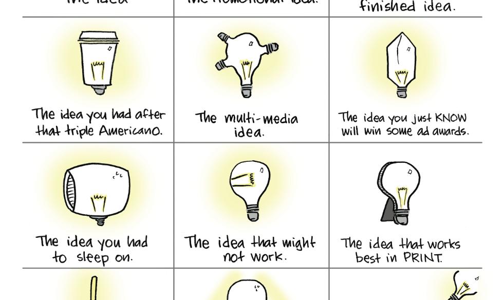idea types